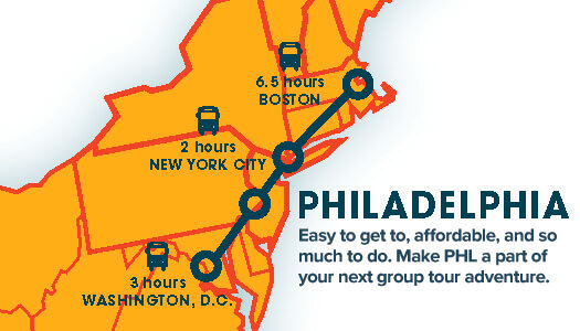 philadelphia east coast proximity bus map