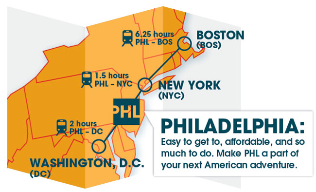 America's 5th-Largest City Just A Short Ride From NYC & DC