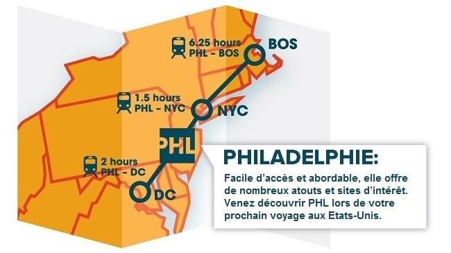 Expérimentez Philadelphie