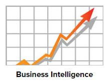 2020 Business Intelligence